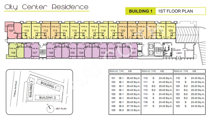 City Center Residence, พัทยา, พัทยากลาง - photo, price, location map